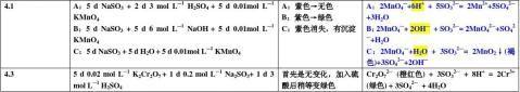 氧化还原与电化学ly