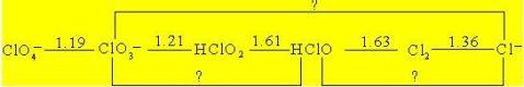 公共基础数理化34氧化还原反应与电化学20xx年版