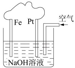 竞赛辅导氧化还原反应与电化学部分试题