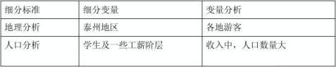 火锅调查报告