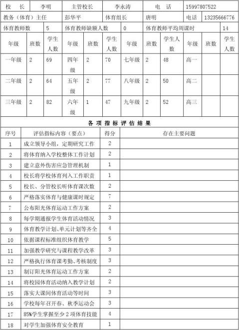 中小学体育工作评估办法