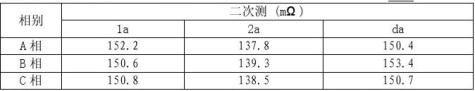 10kv电压互感器试验报告