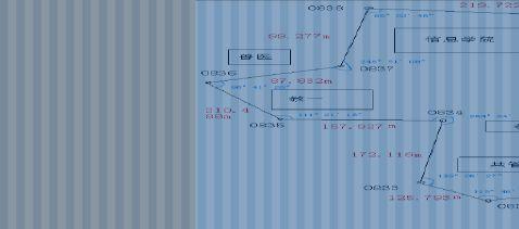 控制测量学实习报告