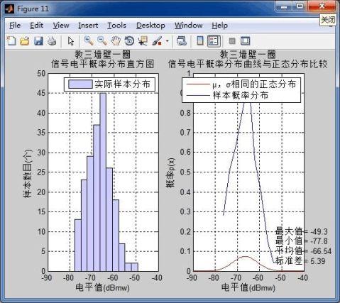 北邮电磁场与电磁波实验报告