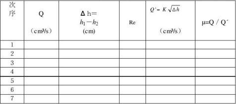 流体力学实验二文丘里流量计校正实验