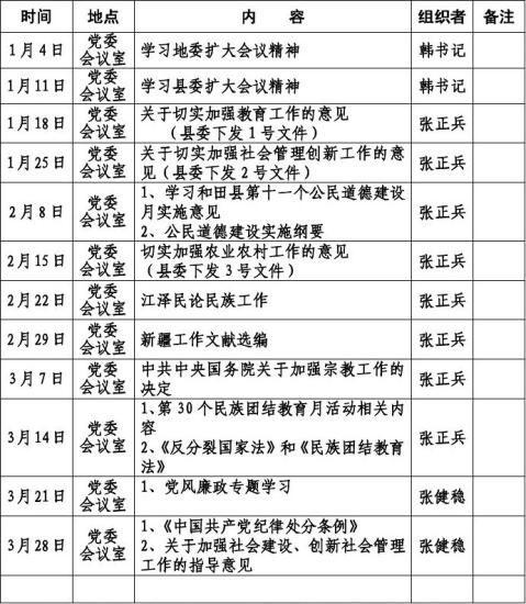 塔瓦库勒乡20xx年上半年党委中心组理论学习计划表