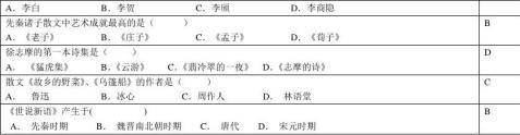 大学语文复习思考题