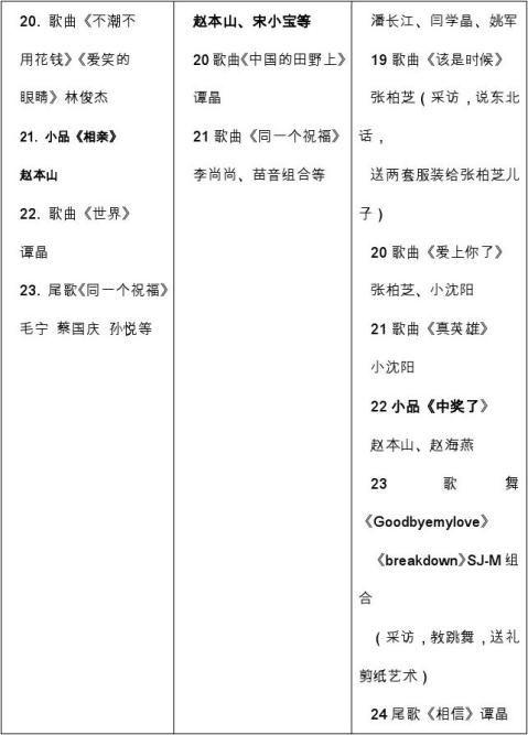 20xx20xx20xx辽宁卫视春晚节目单