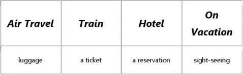 关于旅行社的英文词汇对话短语travelagency