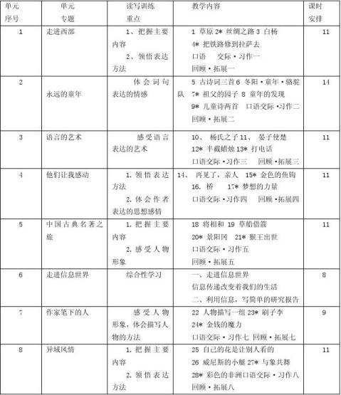 武张小学吴婷婷小学五年级语文下册课程纲要
