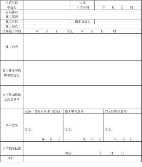 有限空间作业管理规定j