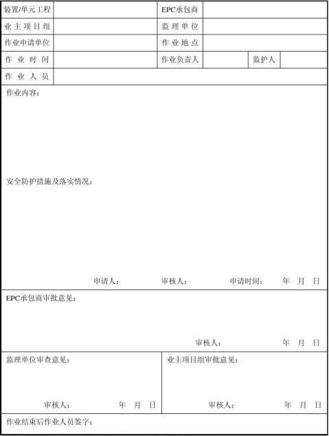 17有限空间作业安全管理规定