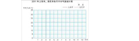 第二单元折线统计图