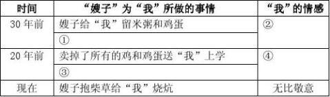 密云县20xx年初三第二次模拟考试