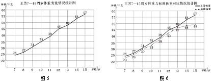 复式折线统计图教学实录与评析