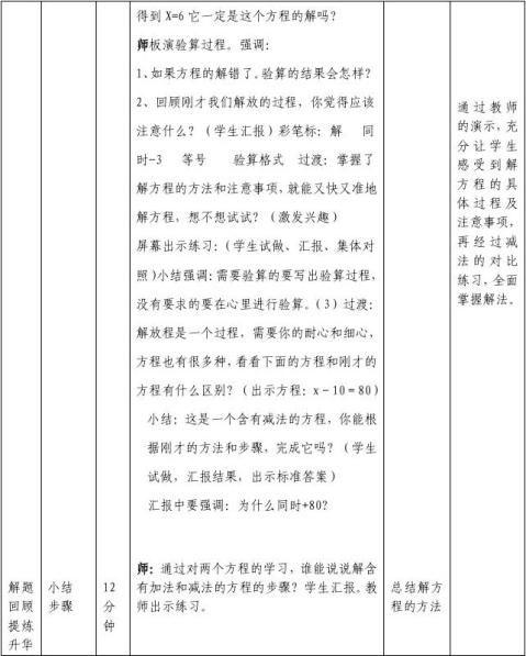 五年级数学解方程磐石市吉昌镇第三小学校孙立权