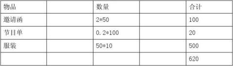 天心阁文学社汉式成人礼策划书