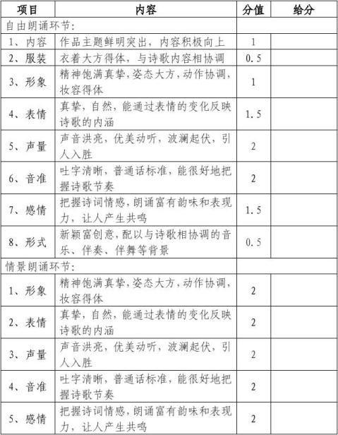 泰山护理职业学院中华经典诗歌朗诵大赛实施方案