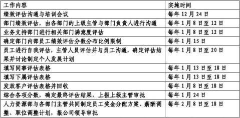 公司人事档案表格