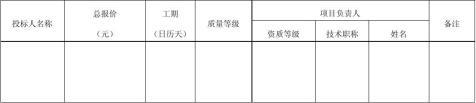 市政施工招标文件政府工程专用无需资格预审