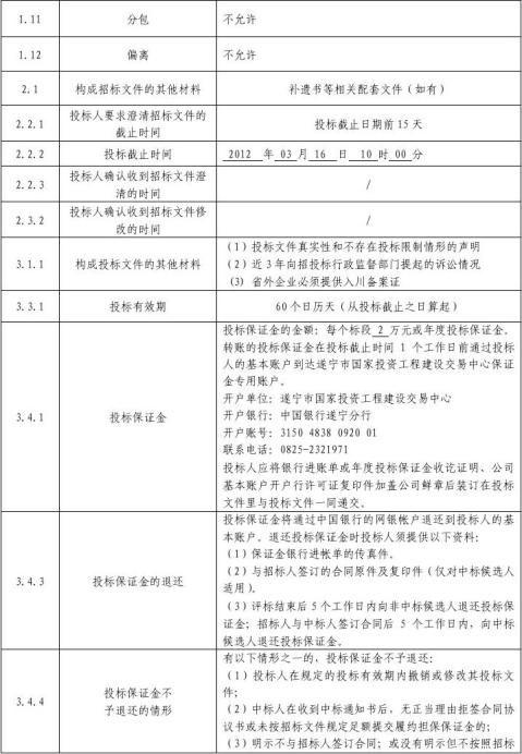 房屋建筑工程监理招标文件模板