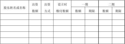 有限公司章程格式范本北京市工商局