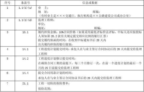 模拟卷公路工程合同协议书