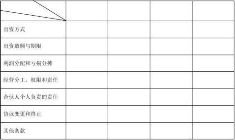 企业计划书经典模板